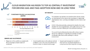 Cloud migration rises to top as central IT investment for driving IaaS and PaaS
