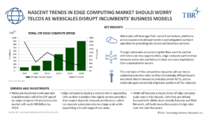 Nascent trends in edge computing market should worry telcos as webscales disrupt incumbents' business models