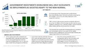 Government investments worldwide will help accelerate 5G deployments as societies adapt to new normalGovernment investments worldwide will help accelerate 5G deployments as societies adapt to new normal